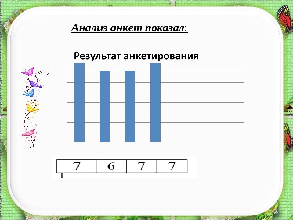 * Анализ анкет показал:
