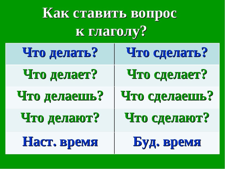 Как ставить вопрос к глаголу? Что делать?Что сделать? Что делает?Что сделае...