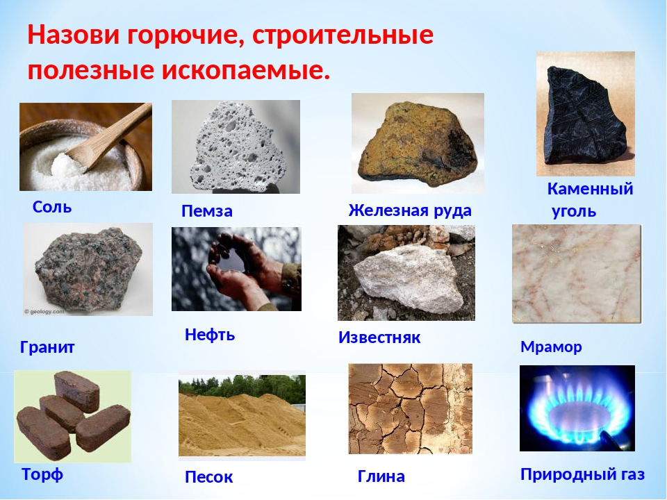 Каменный уголь Гранит Глина Железная руда Песок Известняк Мрамор Назови горюч...