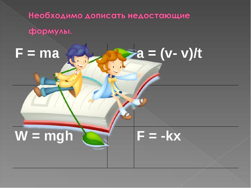 F = maa = (v- v)/t ? W = mghF = -kx