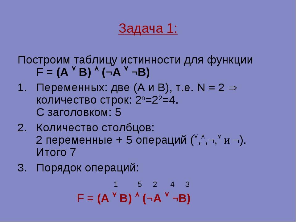 Задача 1: Построим таблицу истинности для функции F = (А  В)  (¬A  ¬B) Пер...