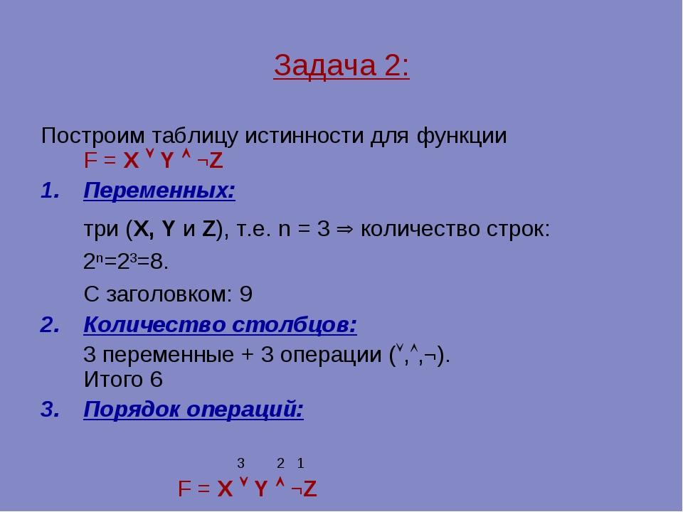 Задача 2: Построим таблицу истинности для функции F = X  Y  ¬Z Переменных:...