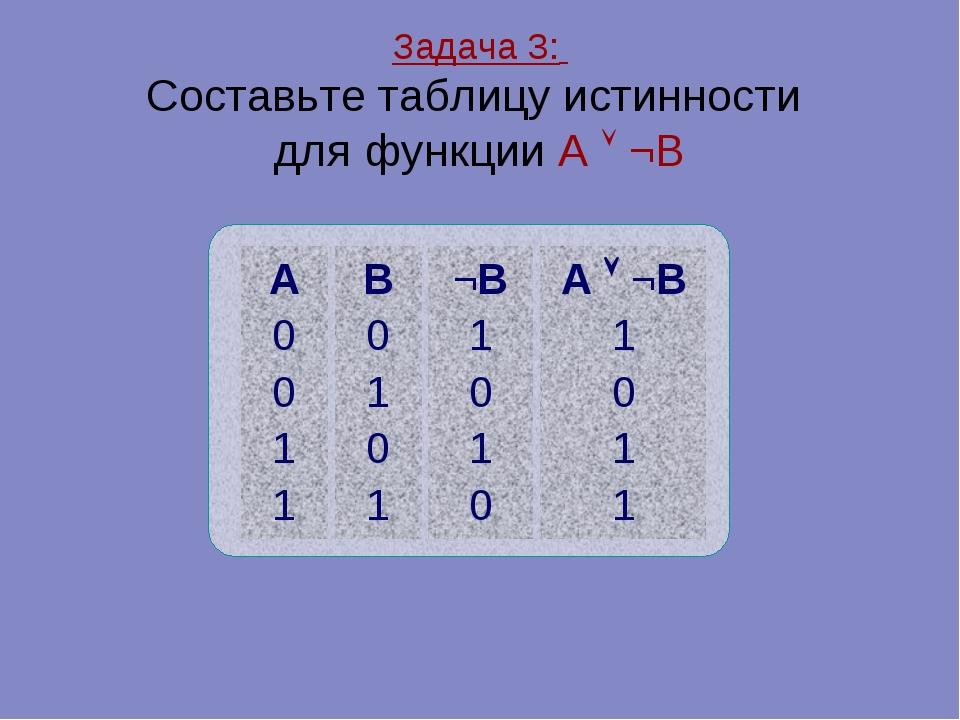 Задача 3: Составьте таблицу истинности для функции А  ¬В A 0 0 1 1 B 0 1 0 1...