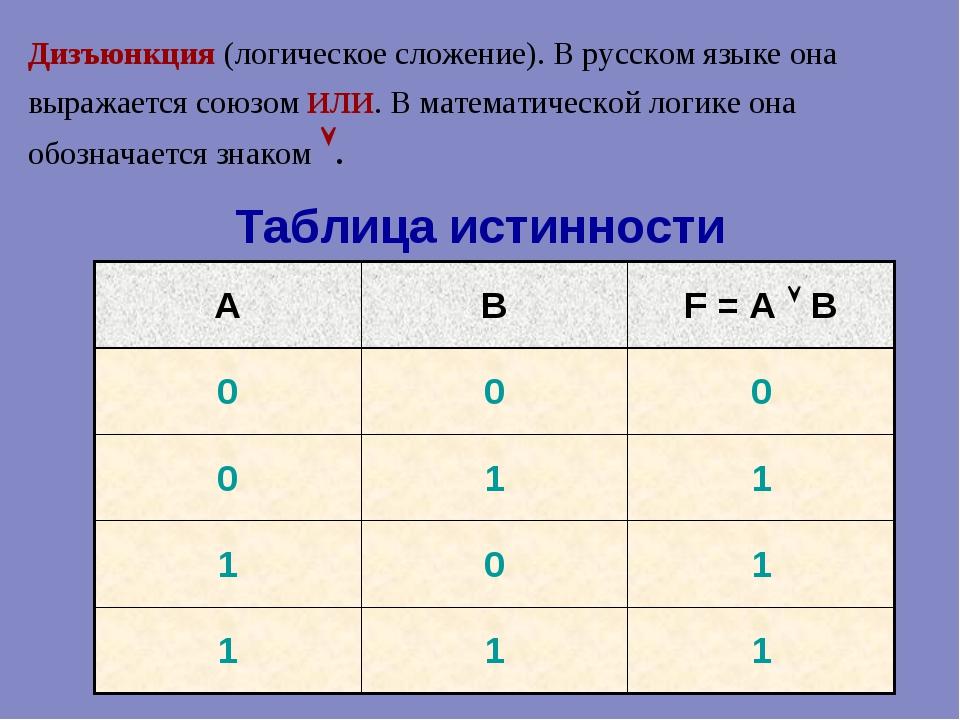 Дизъюнкция (логическое сложение). В русском языке она выражается союзом или....