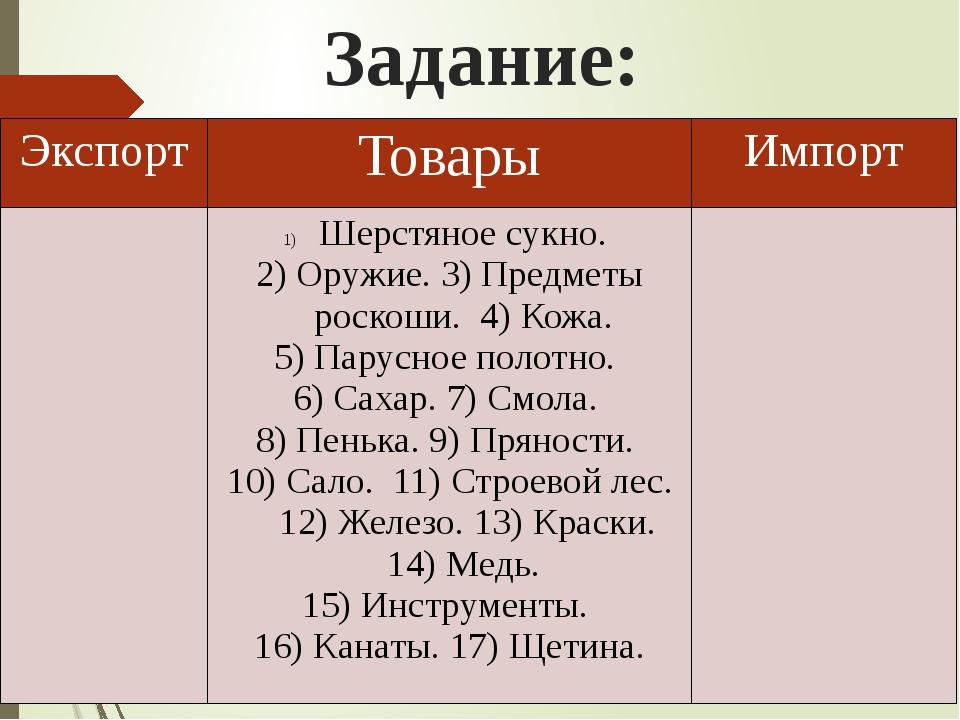 Задание: Экспорт Товары Импорт Шерстяное сукно. 2) Оружие. 3) Предметы роскош...