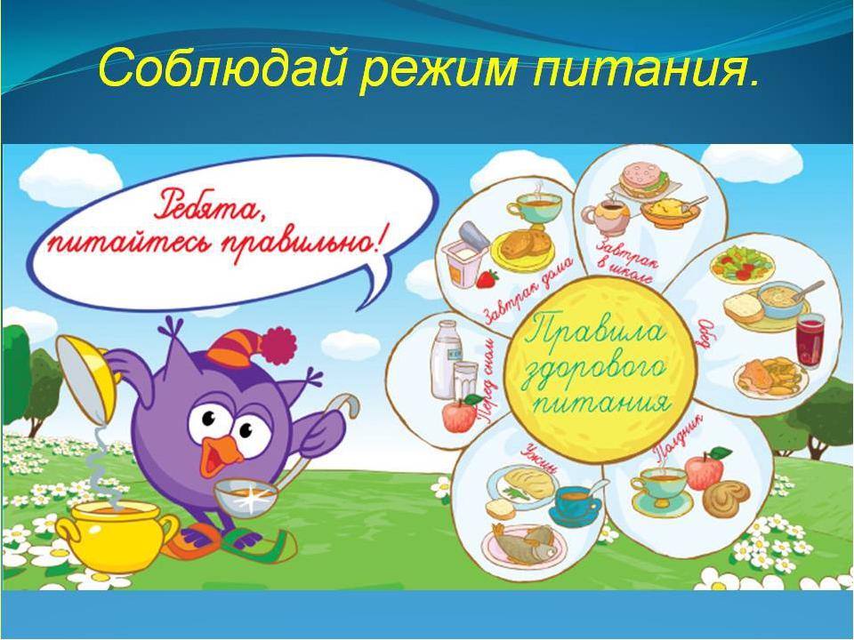 Здоровое питание картинки для школьников плакаты, картинки поздравлением
