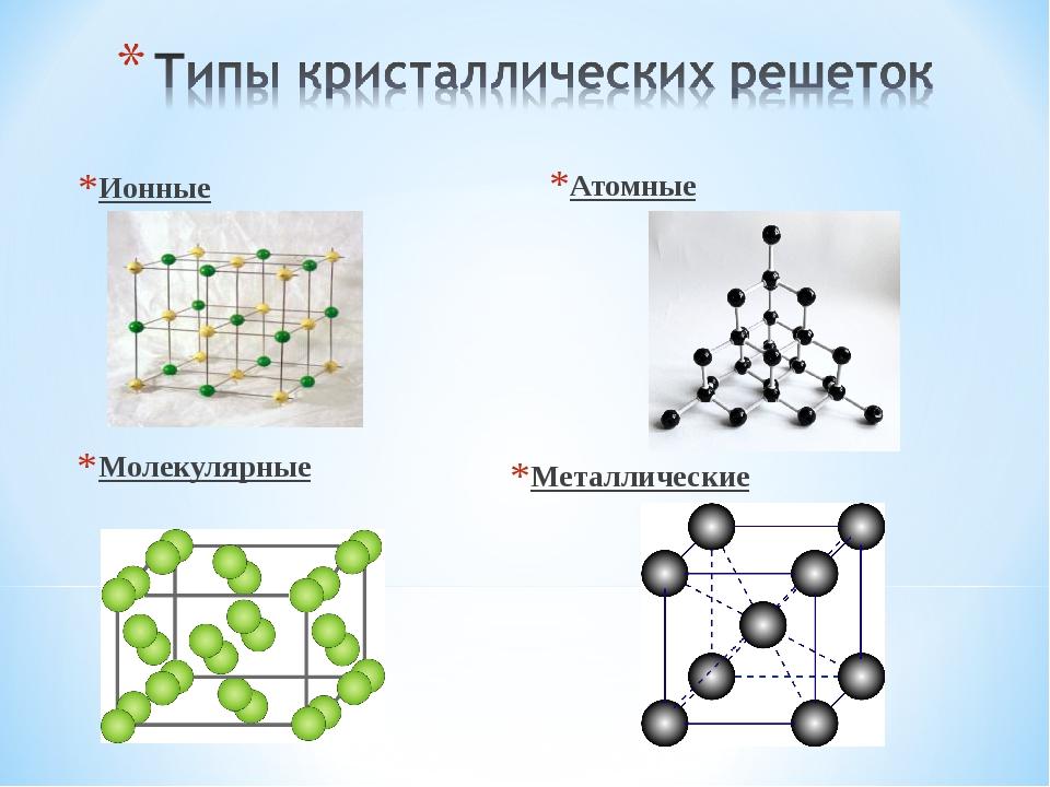 Ионные Атомные Молекулярные Металлические