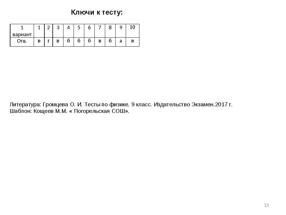 Ключи к тесту: * Литература: Громцева О. И. Тесты по физике. 9 класс. Издател...