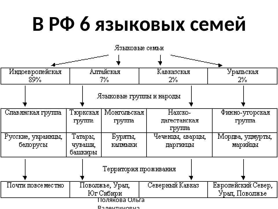 https://ds05.infourok.ru/uploads/ex/033a/00029b49-b9acde66/img13.jpg