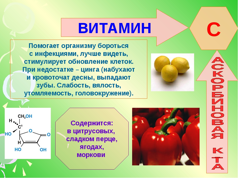 значение витаминов и для чего картинка виды