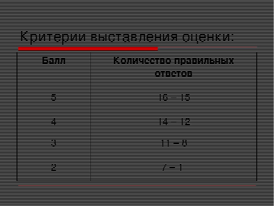 Критерии выставления оценки: