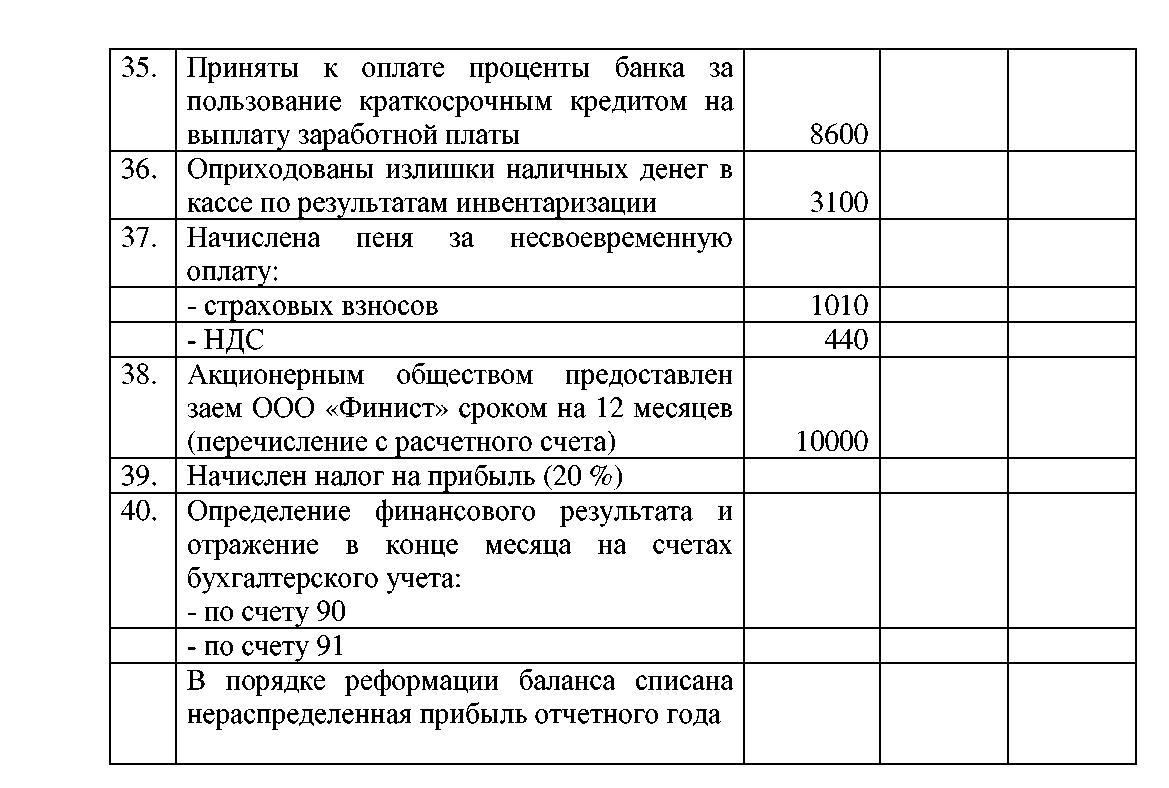 договор займа и его виды курсовая