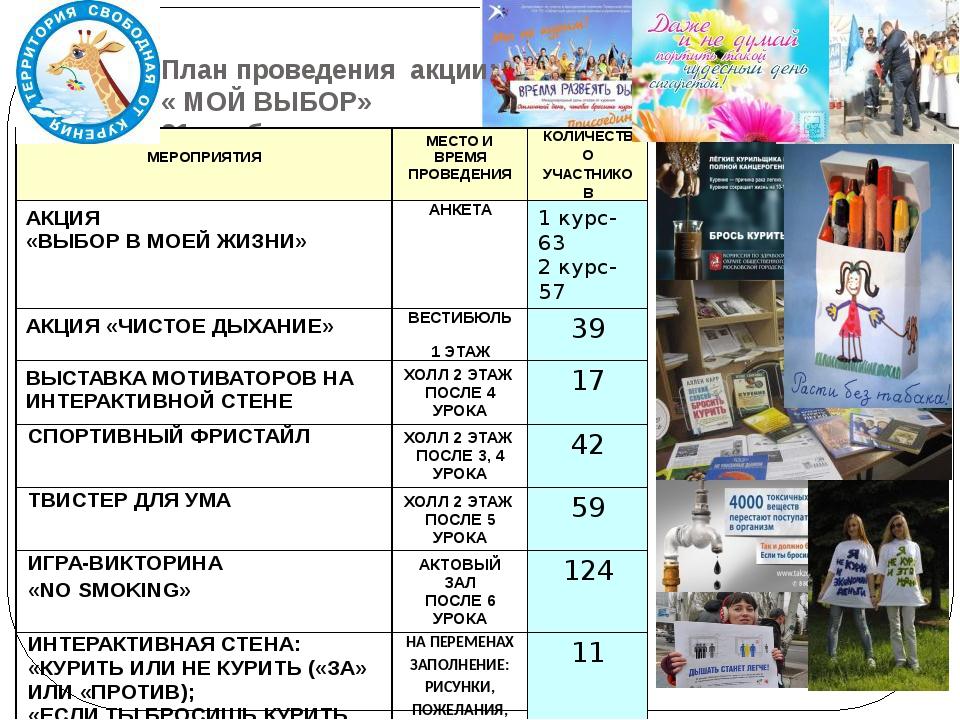 План проведения акции: « МОЙ ВЫБОР» 21 ноября День отказа от курения МЕРОПРИЯ...