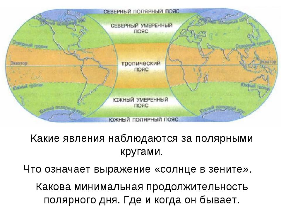 Какие явления наблюдаются за полярными кругами. Что означает выражение «солнц...