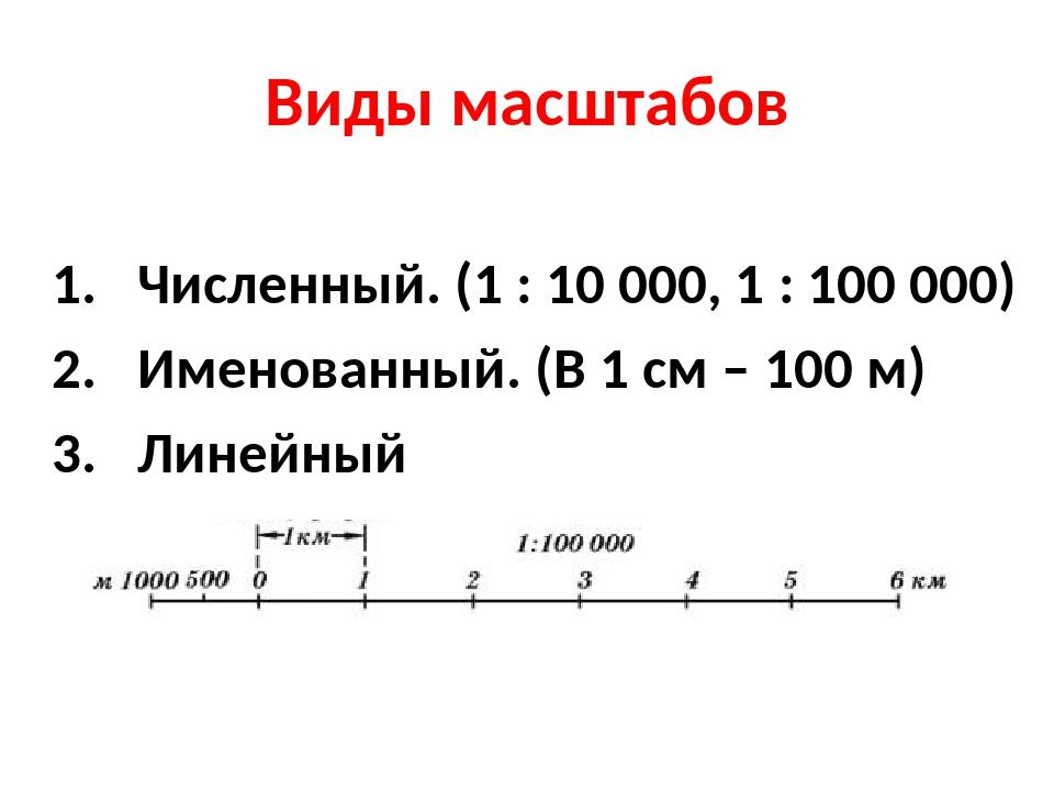 Виды масштабов Численный. (1 : 10 000, 1 : 100 000) Именованный. (В 1 см – 10...