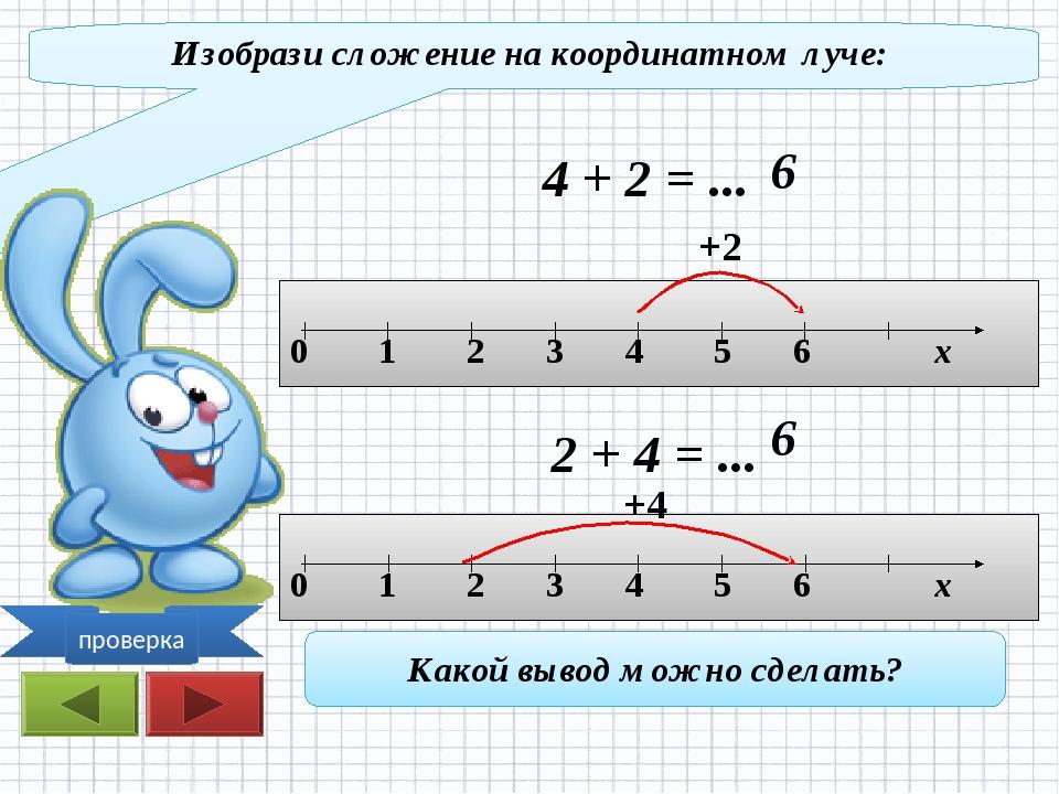 Изобрази сложение на координатном луче: 4 + 2 = ... 6 +2 2 + 4 = ... 6 +4 Как...