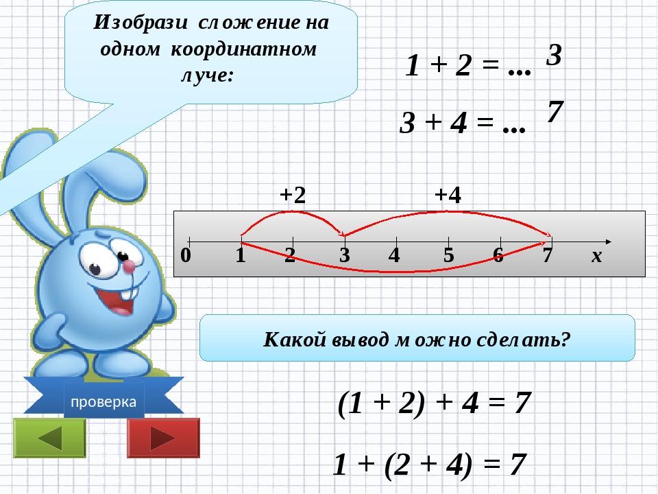 Изобрази сложение на одном координатном луче: 1 + 2 = ... 3 + 4 = ... (1 + 2)...