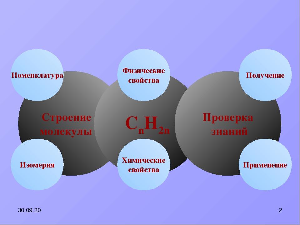 * * Строение молекулы CnH2n Химические свойства Изомерия Физические свойства...