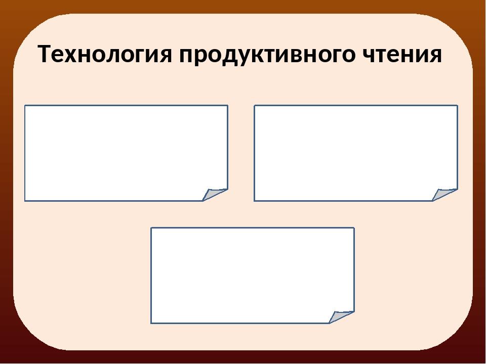 Технология продуктивного чтения 1 этап: Работа с текстом до чтения 2 этап: Ра...