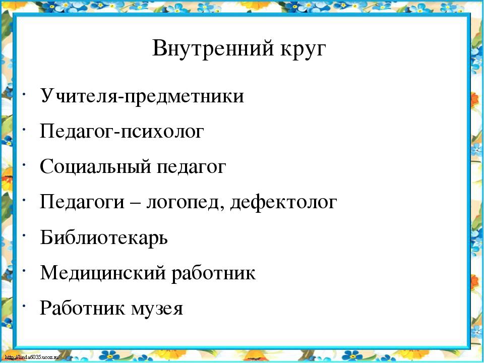 Внутренний круг Учителя-предметники Педагог-психолог Социальный педагог Педаг...