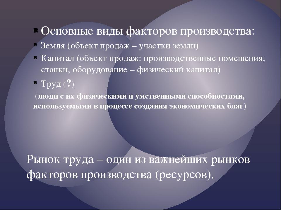 Основные виды факторов производства: Земля (объект продаж – участки земли) Ка...