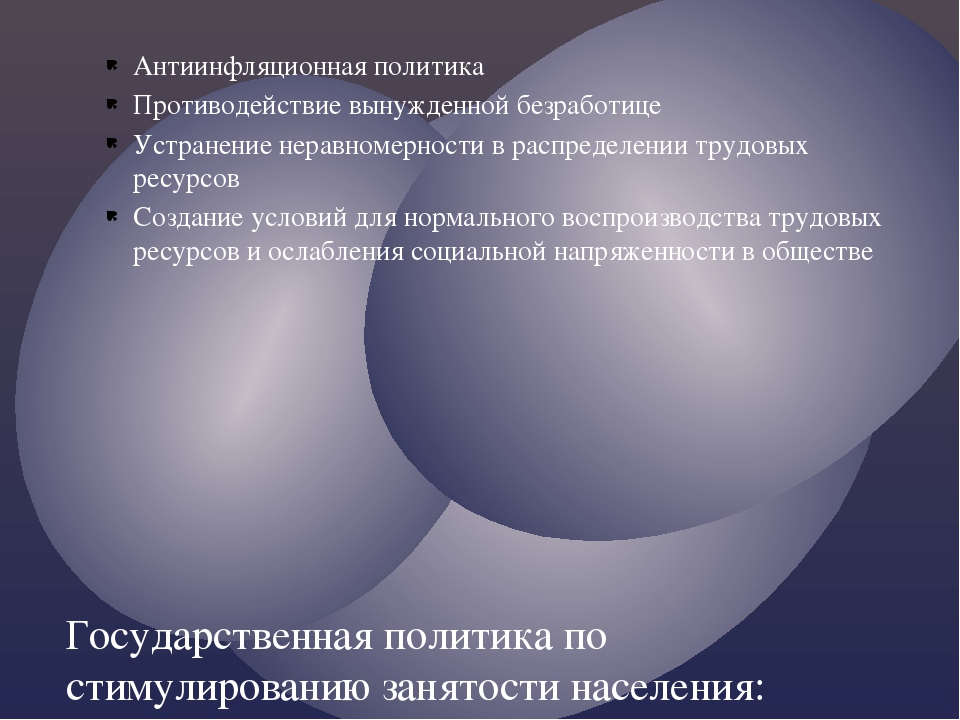 Антиинфляционная политика Противодействие вынужденной безработице Устранение...