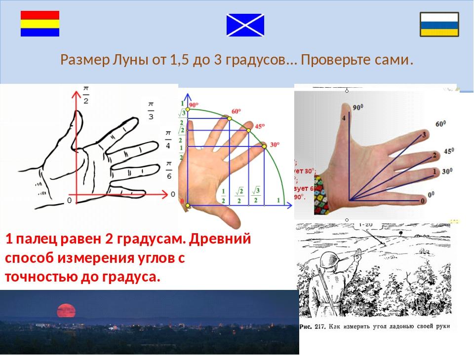 http://great-victory.ru/?m=6501 КАК ИЗМЕРИТЬ УГОЛ?