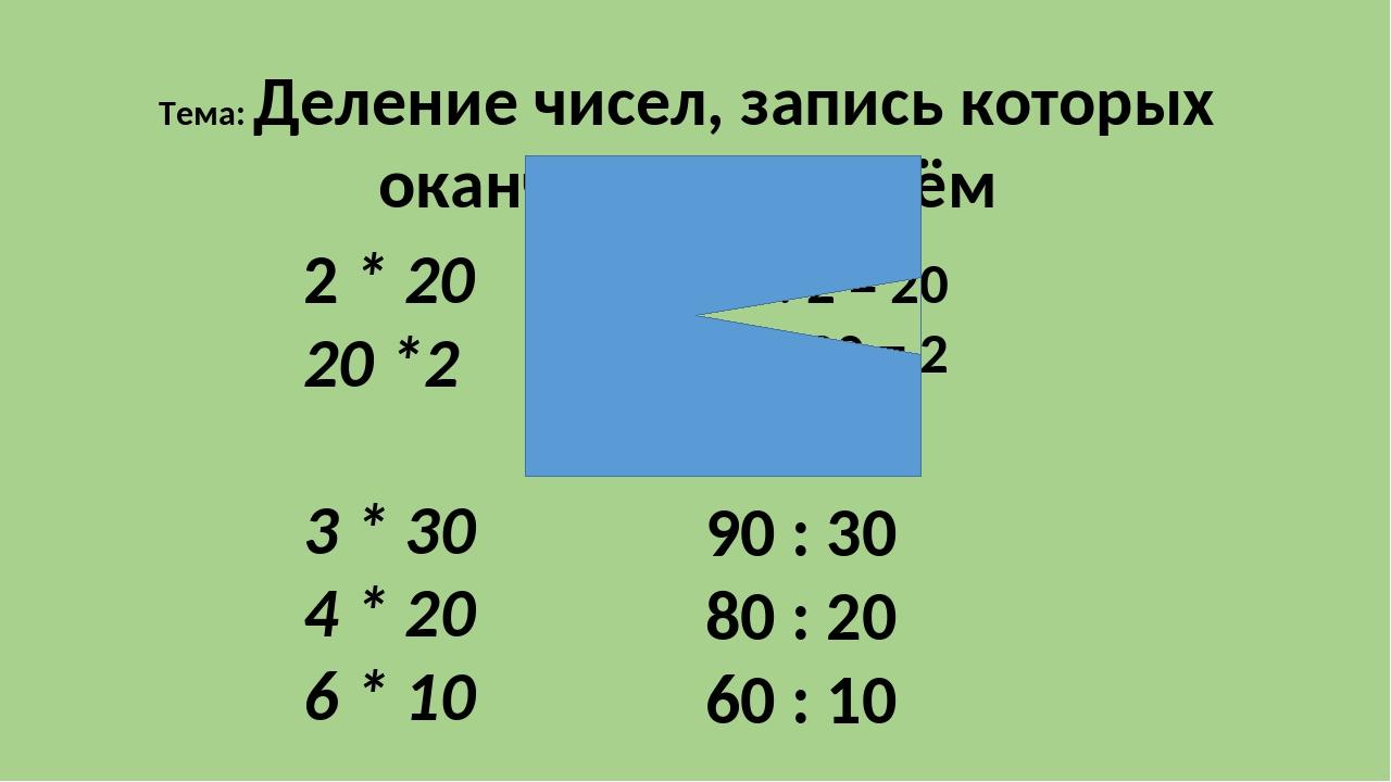 Тема: Деление чисел, запись которых оканчивается нулём 2 * 20 20 *2 3 * 30 4...