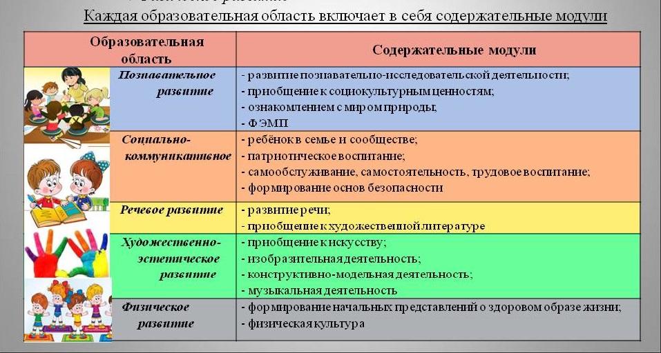 Девушка модель плана работы воспитателя по фгос работа вахтой в москве девушке