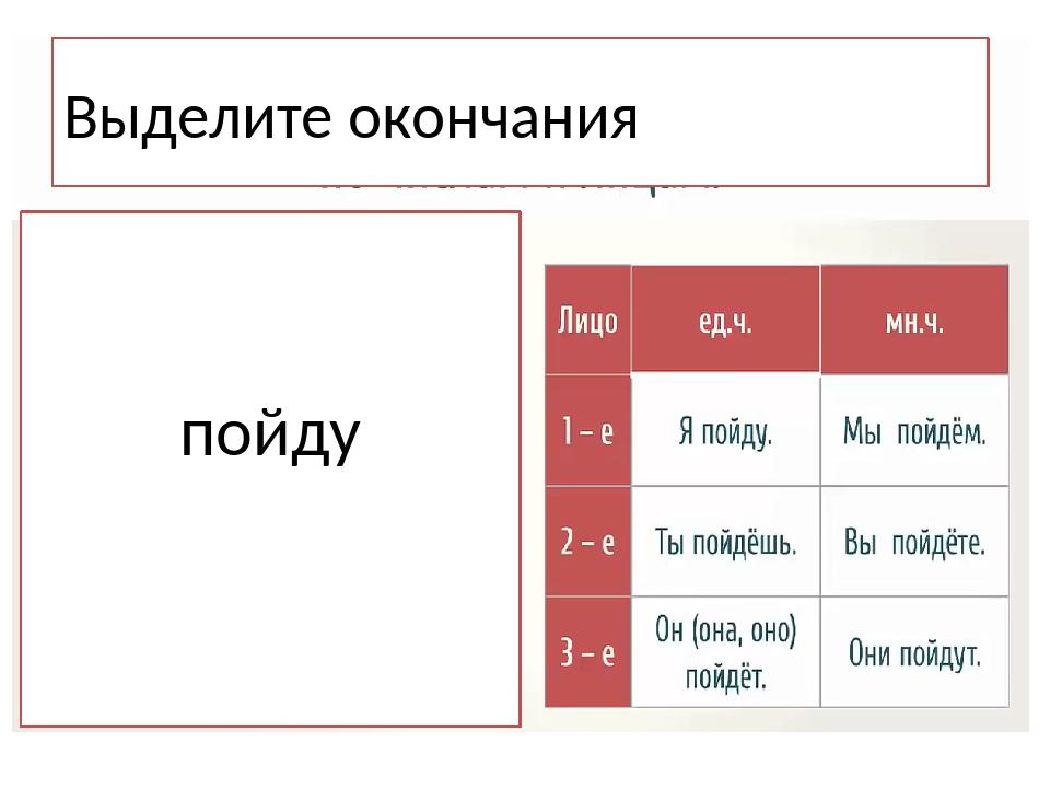 Спряжение глагола Выделите окончания пойду