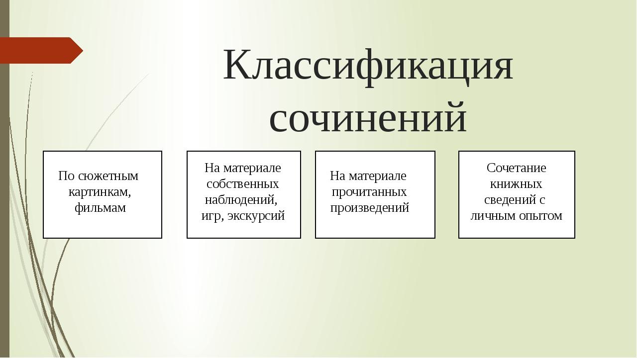 Классификация сочинений лллд На материал н о По сюжетным картинкам, фильмам Н...