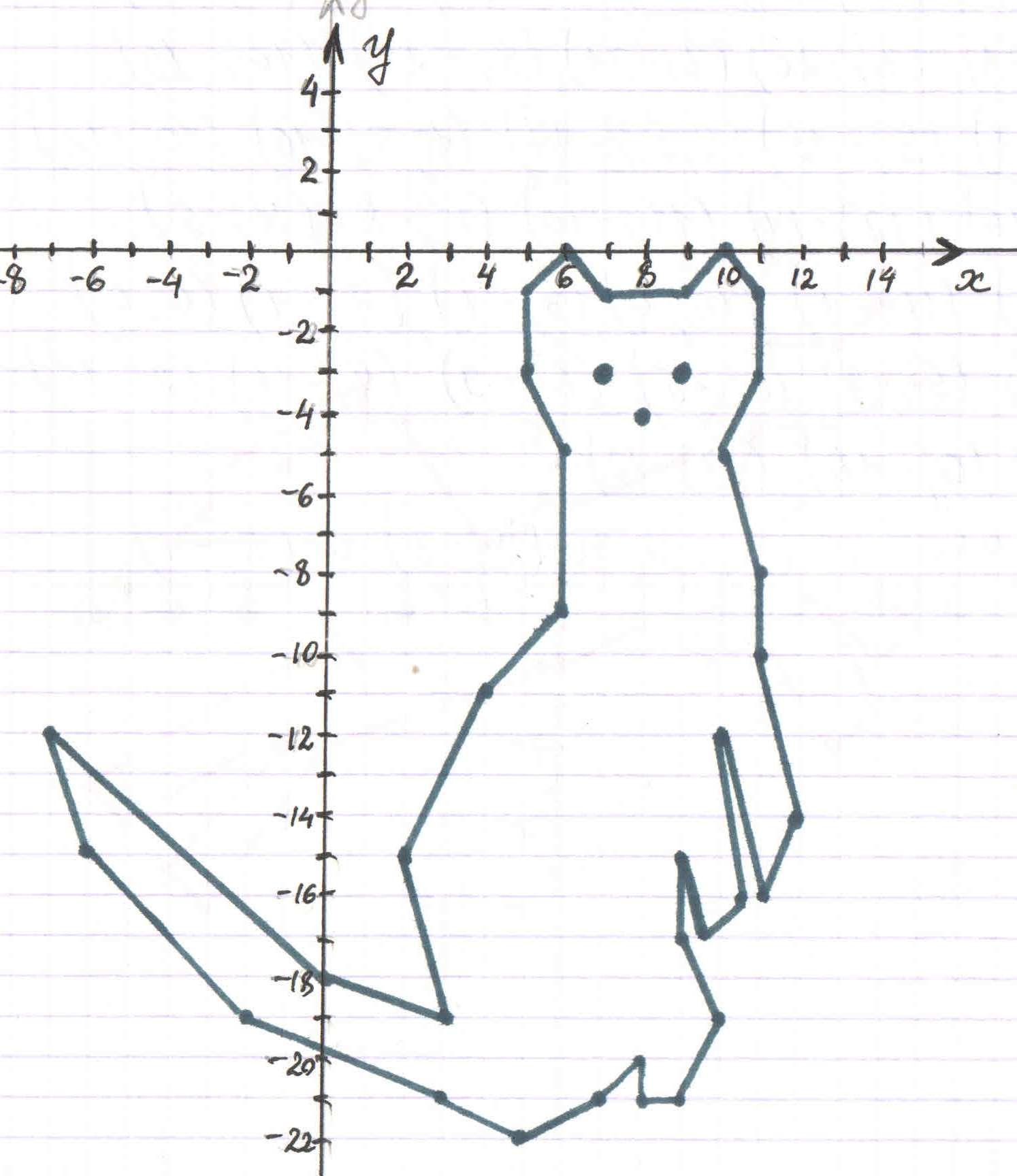 картинки из точек чертеж выполнения мастер