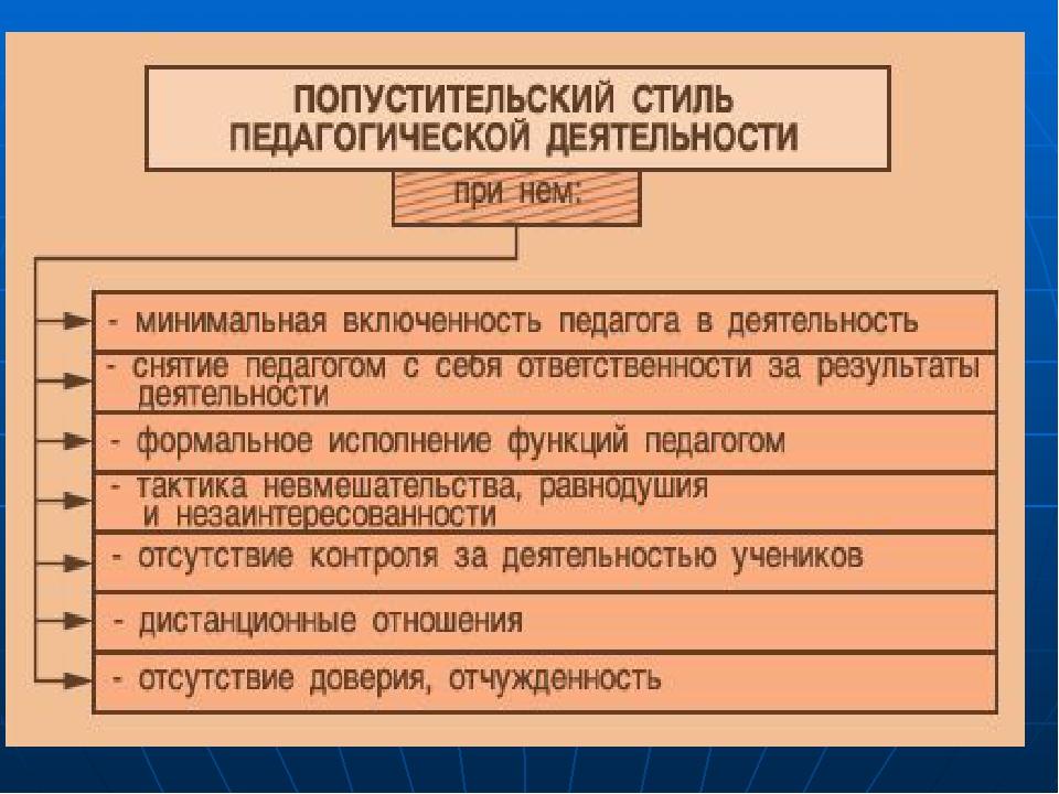 стили педагогической деятельнлсти шпаргалка