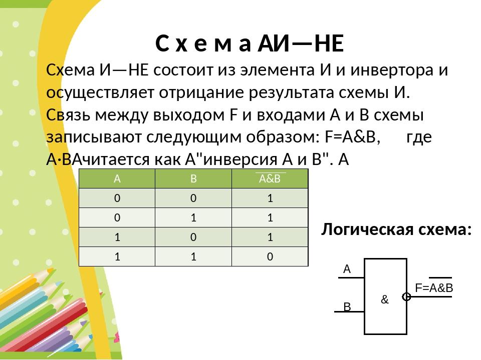 С х е м а  И—НЕ Схема И—НЕ состоит из элемента И и инвертора и осуществляет...