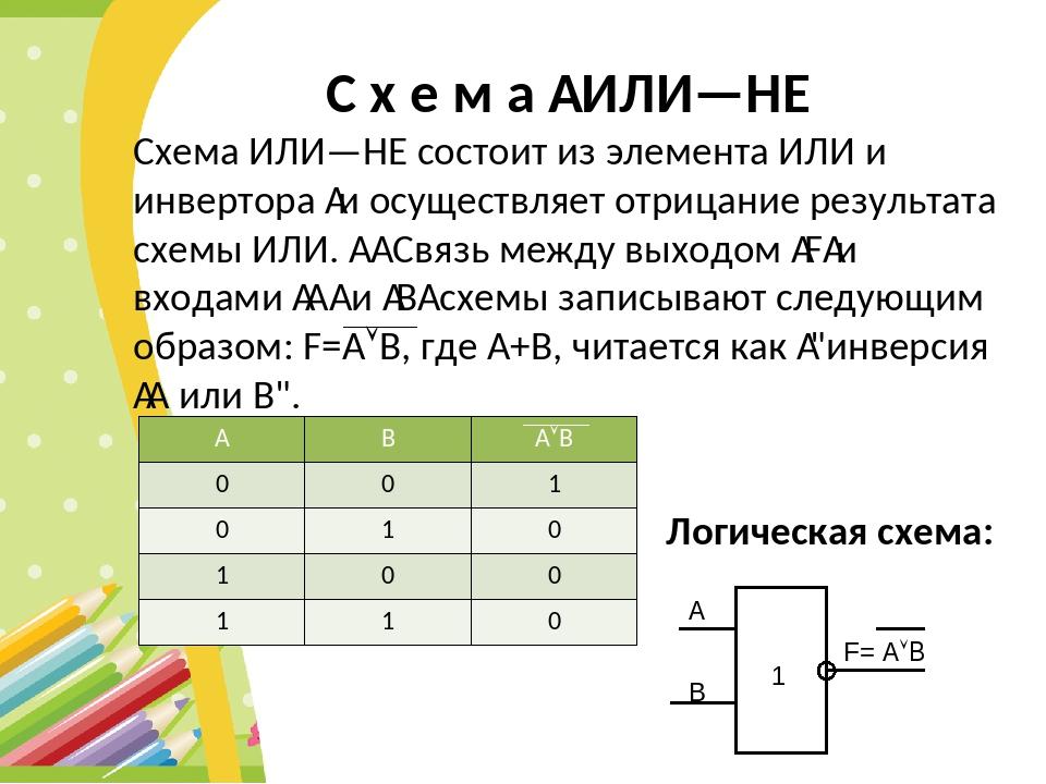 С х е м а  ИЛИ—НЕ Схема ИЛИ—НЕ состоит из элемента ИЛИ и инвертора и осущес...