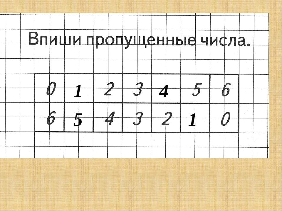 1 4 5 1
