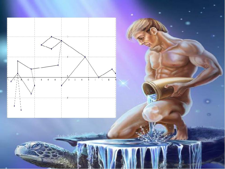 Картинка для детей созвездие водолея