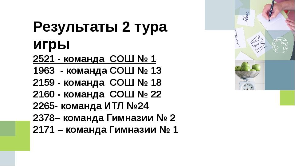 Результаты 2 тура игры 2521 - команда СОШ № 1 1963 - команда СОШ № 13 2159 -...