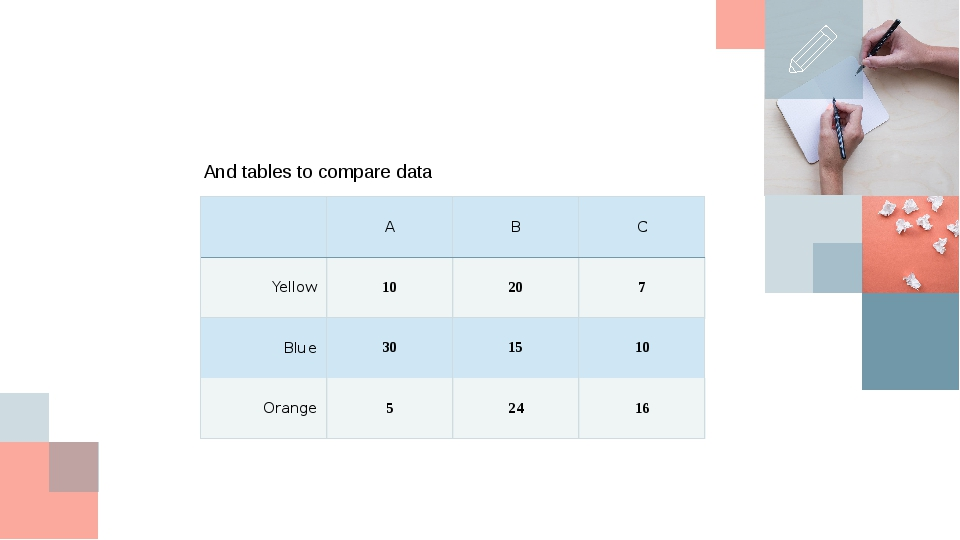 And tables to compare data A B C Yellow 10 20 7 Blue 30 15 10 Orange 5 24 16