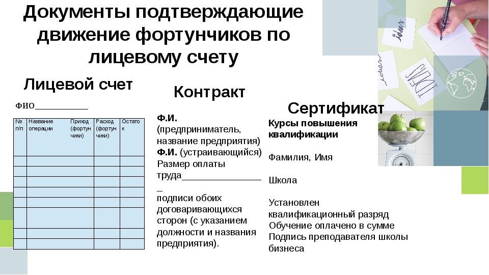 Документы подтверждающие движение фортунчиков по лицевому счету Лицевой счет...
