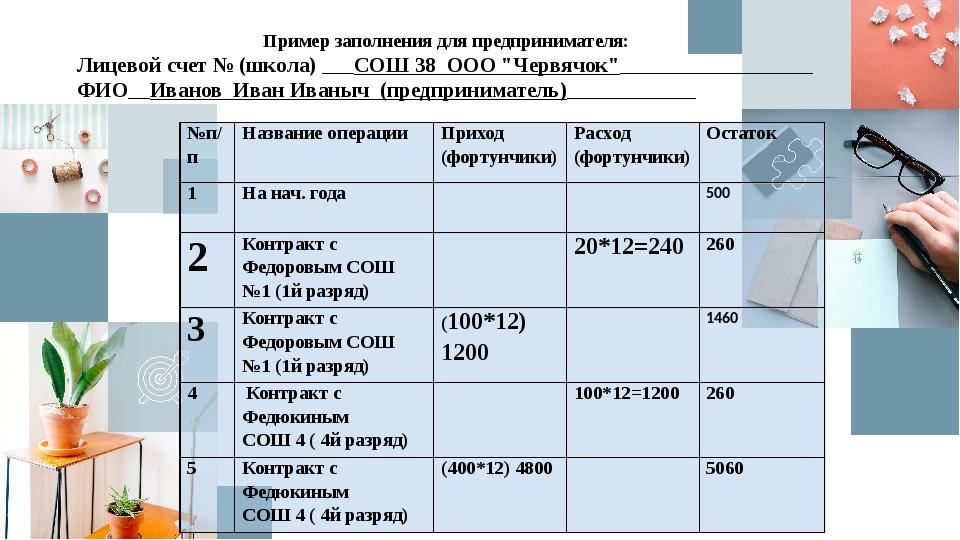 Пример заполнения для предпринимателя: Лицевой счет № (школа) ___СОШ 38 ООО...