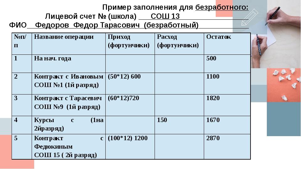 Пример заполнения для безработного: Лицевой счет № (школа) ___СОШ 13 ________...