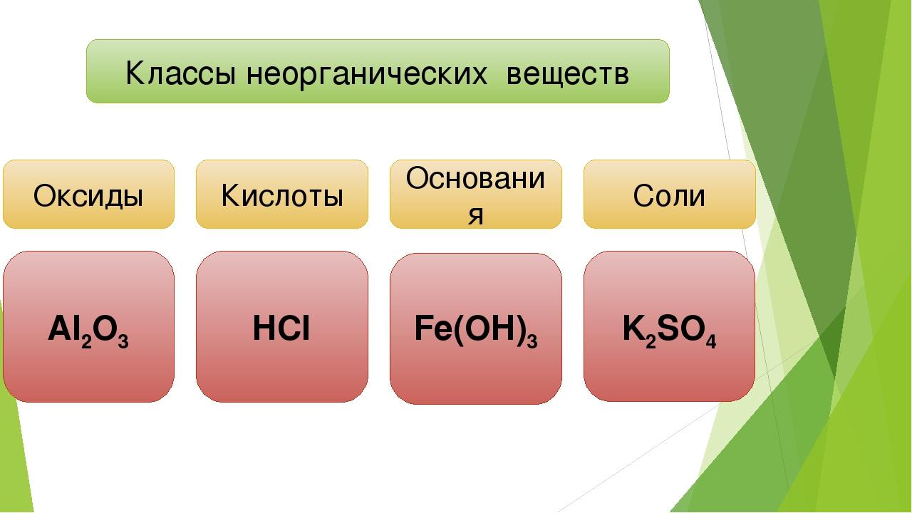 Классы неорганических веществ Основания Al2O3 Кислоты Оксиды Соли HCl Fe(OH)3...