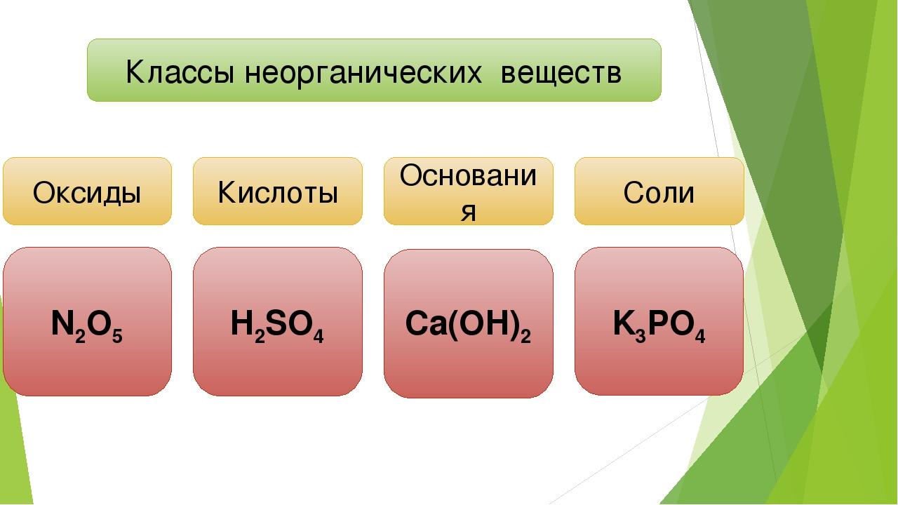 Классы неорганических веществ Основания N2O5 Кислоты Оксиды Соли H2SO4 Ca(OH)...