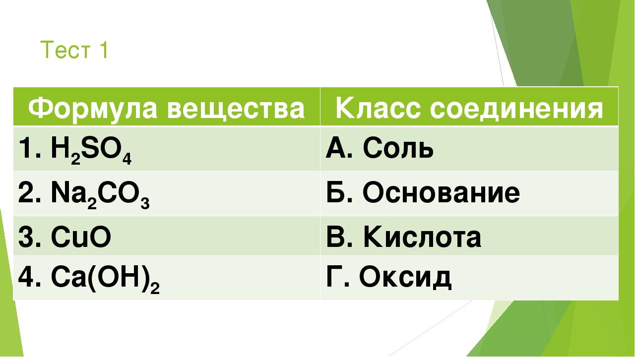 Тест 1 Формула веществаКласс соединения 1. H2SO4А. Соль 2. Na2CO3Б. Основа...