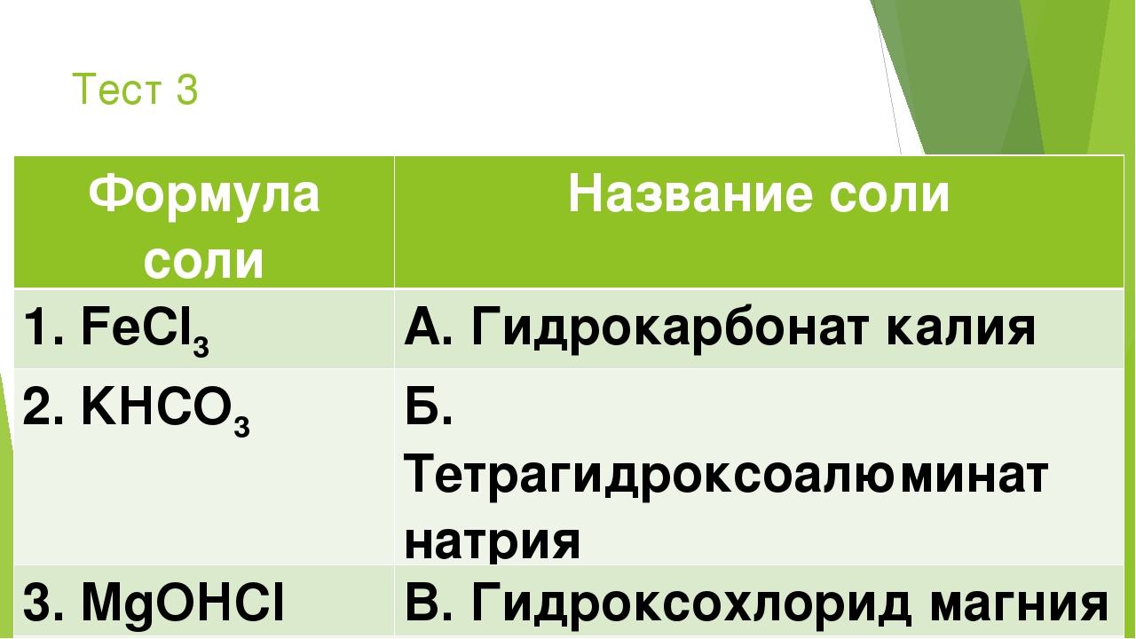 Тест 3 Формула солиНазвание соли 1. FeCl3А. Гидрокарбонат калия 2. KHCO3Б....