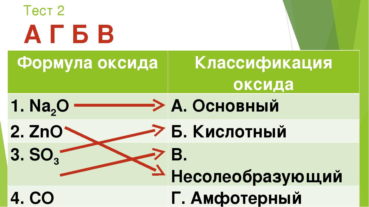 Тест 2 А Г Б В Формула оксидаКлассификация оксида 1. Na2OА. Основный 2. ZnO...
