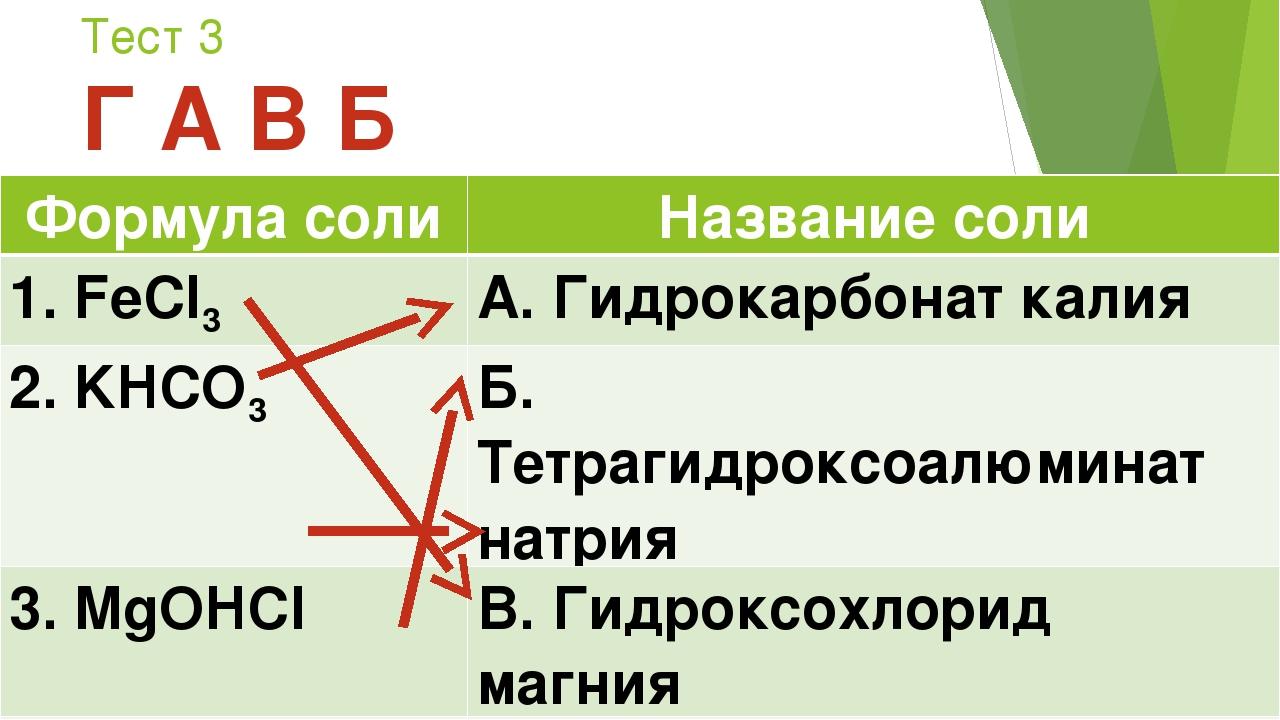 Тест 3 Г А В Б Формула солиНазвание соли 1. FeCl3А. Гидрокарбонат калия 2....