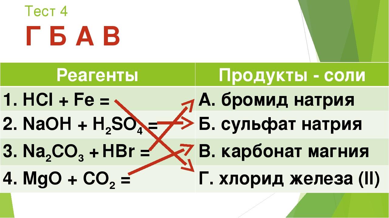 Тест 4 Г Б А В РеагентыПродукты - соли 1. HCl + Fe =А. бромид натрия 2. NaO...