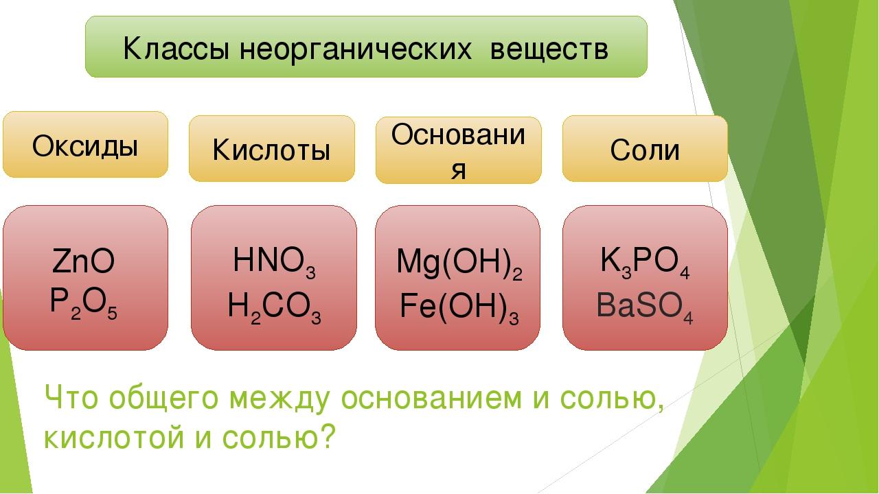 Классы неорганических веществ Основания ZnO P2O5 Кислоты Оксиды Соли HNO3 H2C...